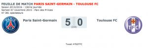 l'affluence officielle pour PSG-Toulouse