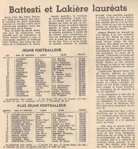 Lakière, lauréat du meilleur jeune footballeur