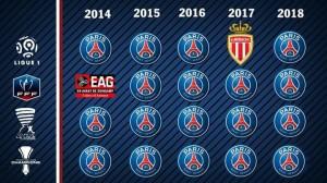 l'incroyable bilan du PSG en France depuis 5 ans