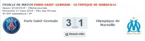 les chiffres officiels de la Ligue 1
